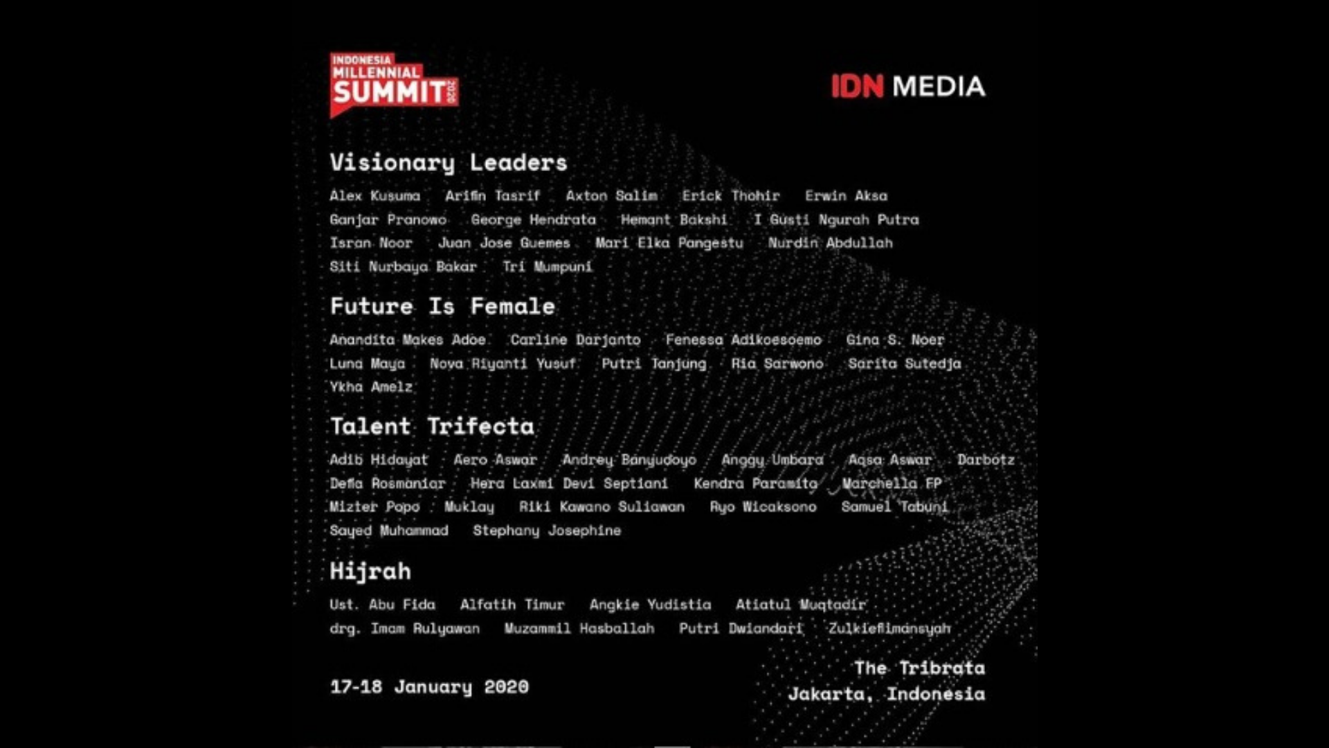 Indonesia Millennial Summit 2020: Newest Line-Up of the Notable Speakers in the Event